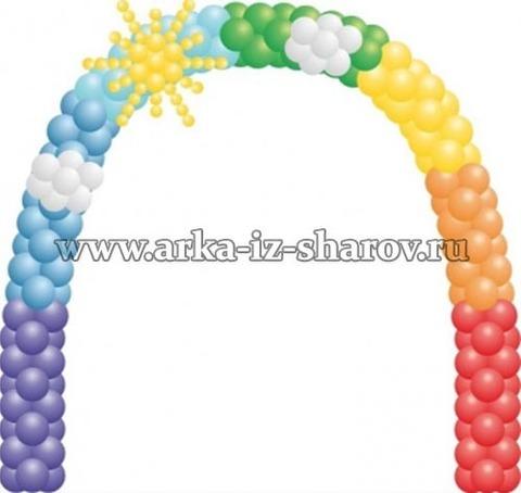 арка из шаров детская