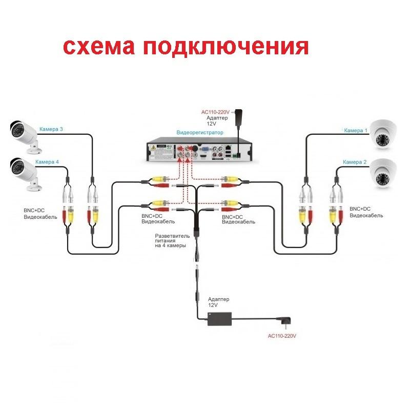 Схема подключения системы видеонаблюдения