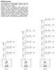 Дренажный насос Grundfos UNILIFT CC 5 M1