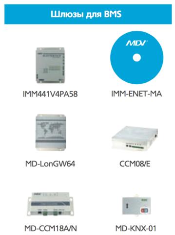 Шлюз для программы управления IMM для VRF VRF-системы MDV IMM441V4PA58
