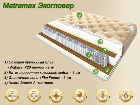 Матрас Матрамакс Экогловер купить недорого в Megapolis-matras.ru