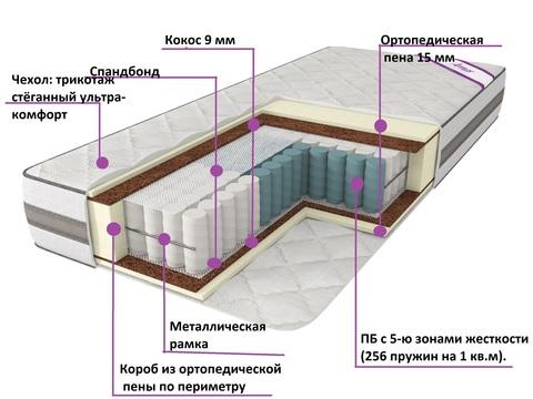 Матрас АДЕЛЬ