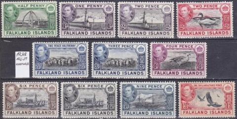 Falkland Islands 1938 */** короткая