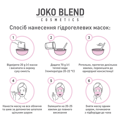 Маска гидрогелевая Purifying Charcoal Joko Blend 200 г (5)
