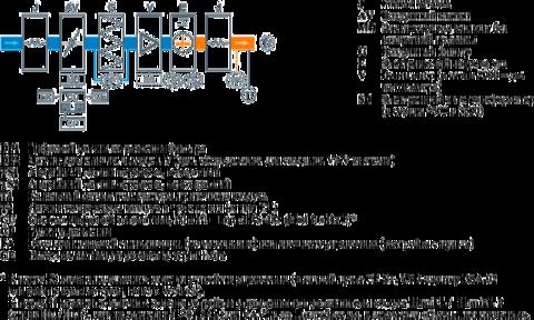 Приточная установка Breezart 3700 Lux 22,5 - 380/3