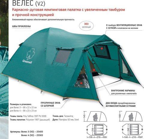 Палатка 3х местная Велес 3 V2 Greenell