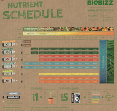 growmir.ru Жидкое органическое удобрение BioBizz