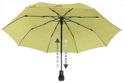 Зонт Euroschirm Light Trek Light Green