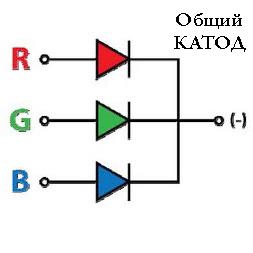 Трехцветный светодиод (общий катод)