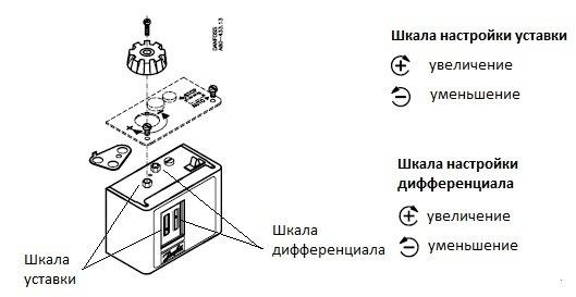 Danfoss Термостат капиллярный KP61-6