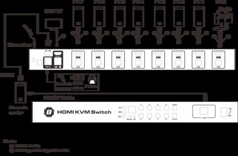 Переключатель 8x1 HDMI + USB KVM 8-портовый USB, HDMI, KVM-переключатель