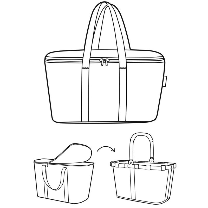 Термосумка для еды coolerbag 20 л dots сумка-холодильник для пикника Reisenthel UH7009 | Купить в Москве, СПб и с доставкой по всей России | Интернет магазин www.Kitchen-Devices.ru