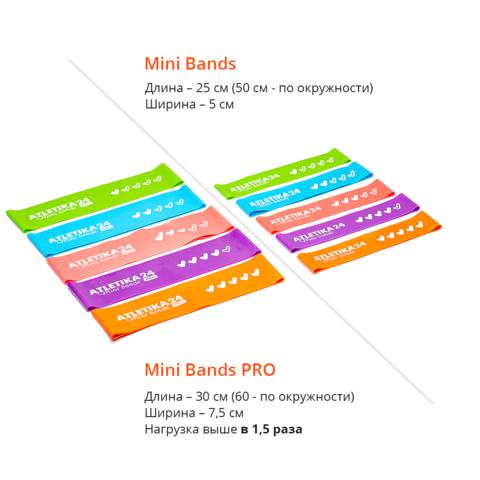 Набор эспандеров Mini Bands (5 штук) 25*5 см