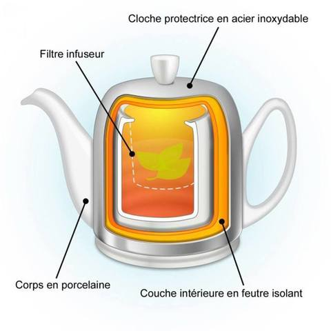 Вкладка для крышки к чайнику на 4 чашки, артикул 217131.