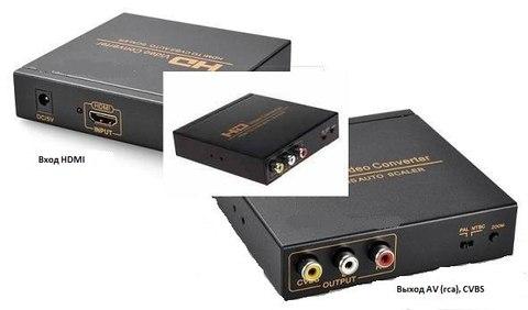 Переходник из HDMI в Тюльпаны AV Конвертер HDMI RCA (CVBS  композитный)