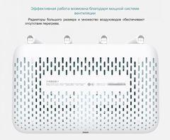 Роутер Xiaomi Mi Wi-Fi Router 4