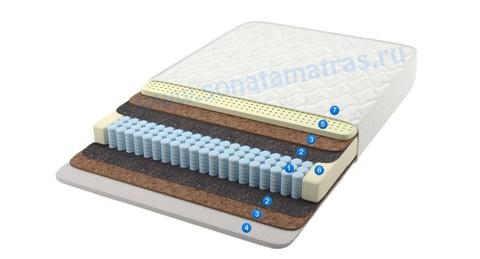 Матрас анатомический, 256 пружин, пружинный, односпальный, двухсторонний (двусторонний), в составе латекс, кокос и струттофайбер Artemida