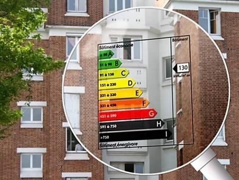 Определение класса энергоэффективности