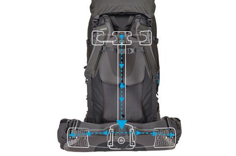 Картинка рюкзак туристический Thule Guidepost 75L Чёрный/Тёмно-Серый