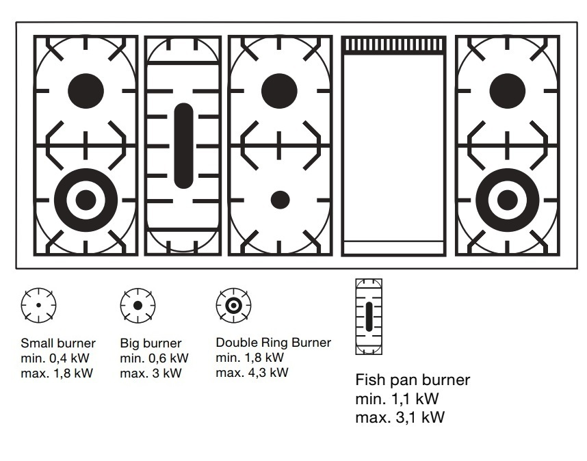 Газовая плита ILVE P15FNE3, фурнитура бронза