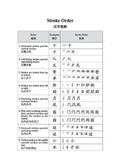 Cinese Paradise: Exercise Book For Chinese Characters