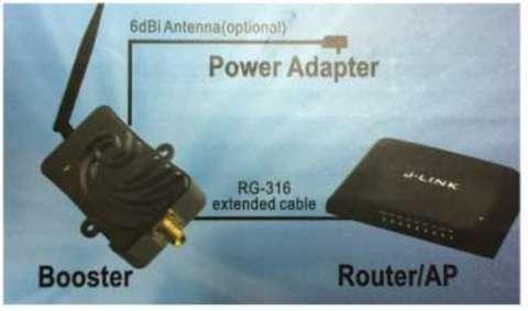 Усилитель Wi-Fi сигнала бустер 2400-2500МГц 4W