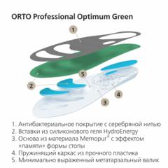 Ортопедические стельки Optimum Green