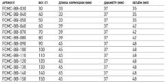 Кормушка FC BIG BELLY 140г