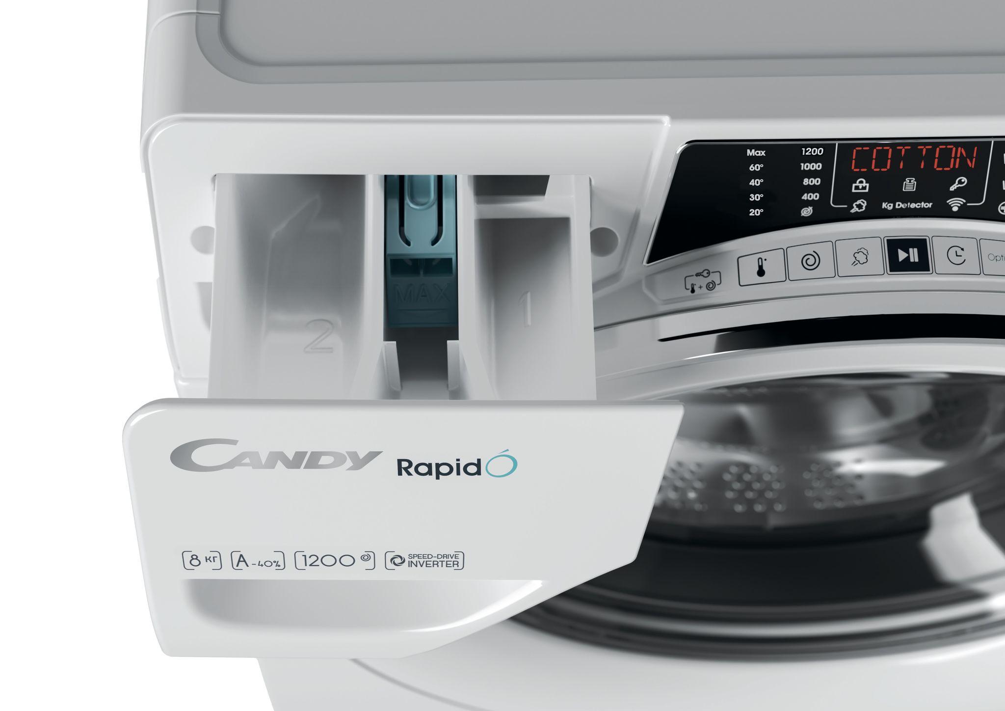 Узкая стиральная машина Candy RapidO RO44 1286DWMC4-07 фото 7