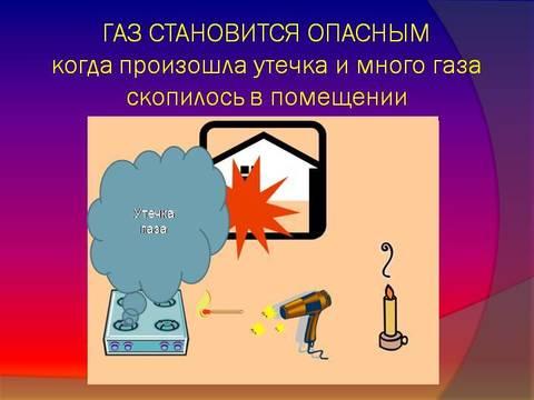 Сигнализаторы метана МГА-12