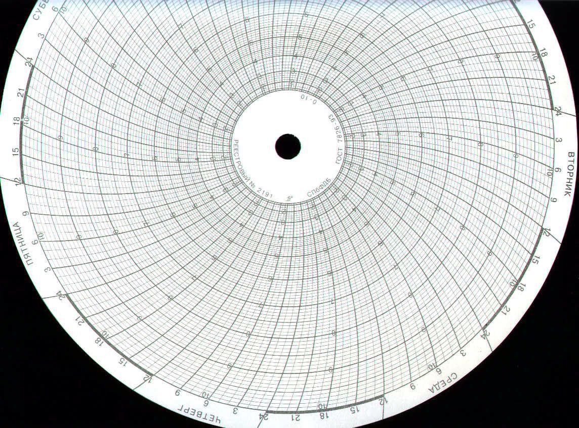 Диаграммные диски, реестровый № 36