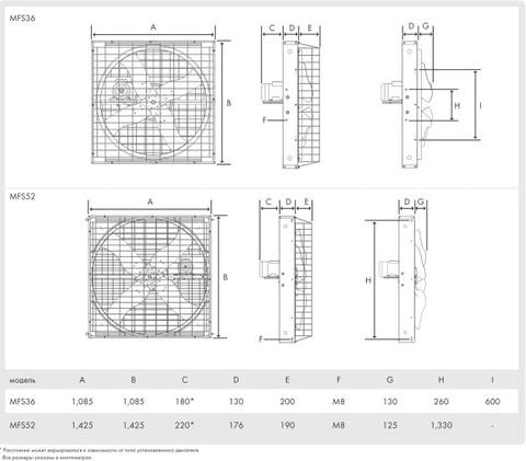 MFS52-37650м3/ч-оц   Размеры вентилятора MFS