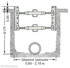 Алюминиевая крепь LITEBOX 175