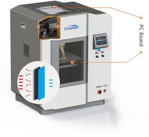 3D принтер CreatBot PEEK-300