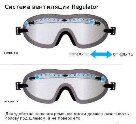 ТАКТИЧЕСКИЕ ОЧКИ SMITH OPTICS LOPRO REGULATOR LPG01BK12-2R