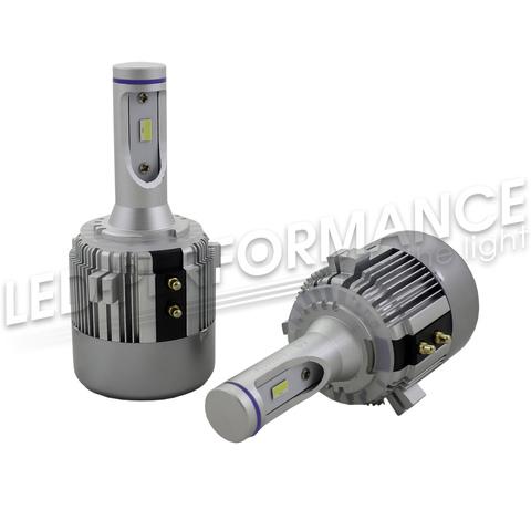 Светодиодная лампа H7 G2 (комплект)