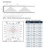 Фотометрия встраиваемого светодиодного аварийного светильника AXPO 6W