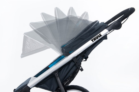 Картинка коляска Thule