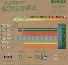 Bio-Grow BioBizz карта кормления