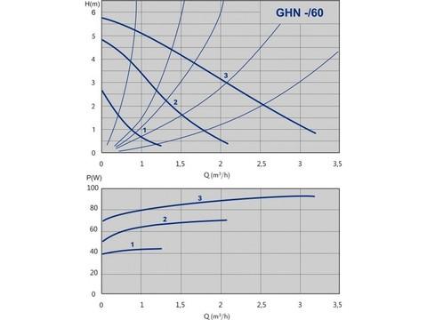 53-graf_ghn_navojna_60-53-486159c6e3ef14dd