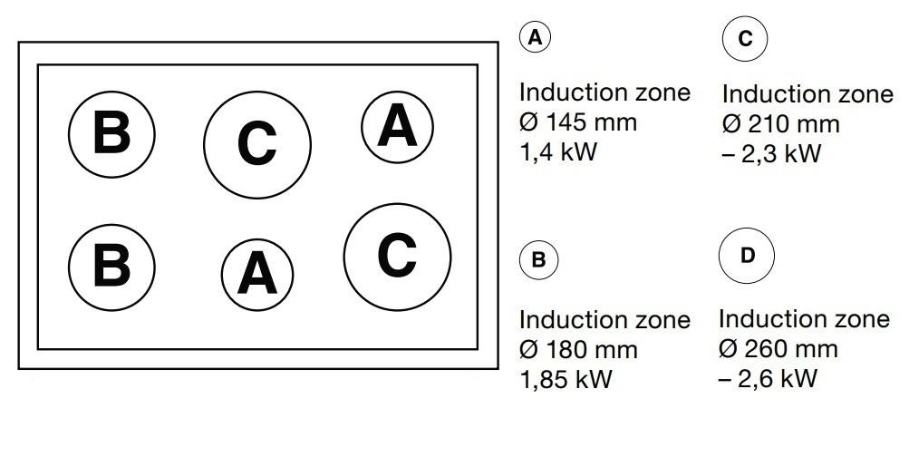 Электрическая плита шириной 100 см ILVE PDI10NE3, фурнитура медь