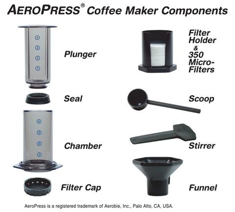 Aerobie AeroPress A80 (Аэро-пресс, ручная кофеварка)