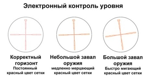 ПРИЦЕЛ ОПТИЧЕСКИЙ DEDAL DH 7-28Х56