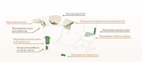 Парта ДЭМИ СУТ-15-01 120х55 см + 2 задние приставки