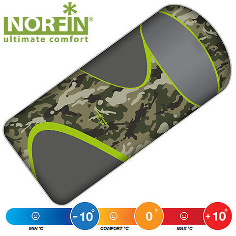 Спальник NORFIN Scandic Comfort Plus 350 Camo (молния справа)
