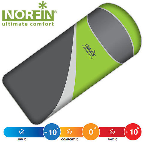Спальник NORFIN Scandic Comfort 350 Fishing (молния справа)