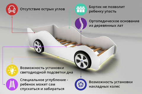 Кровать машина Пламя