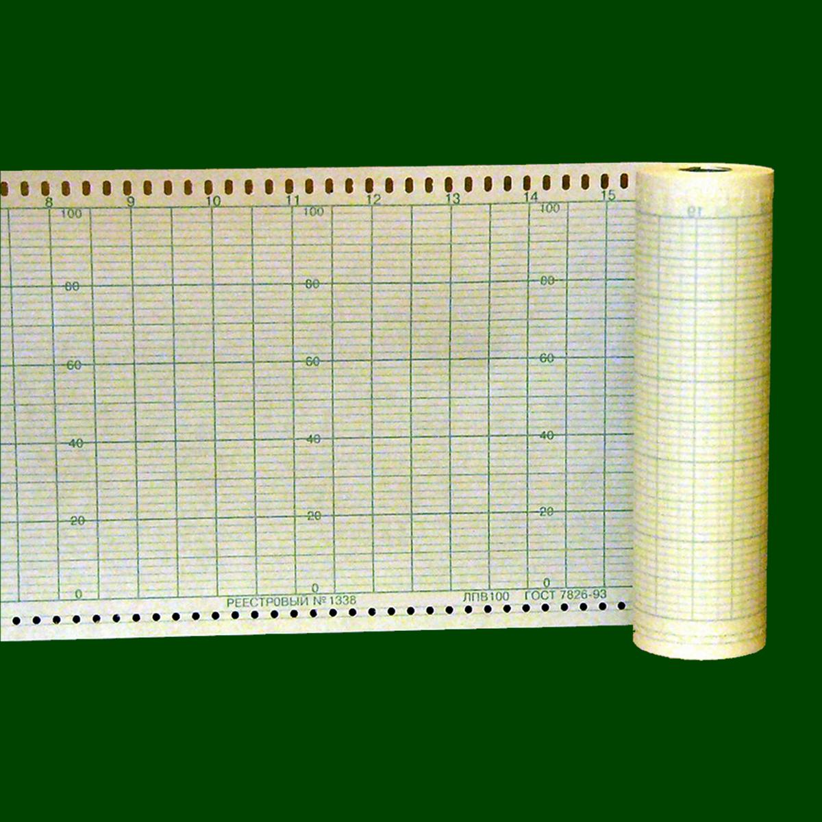 Диаграммная рулонная лента, реестровый № 1338  (42,333 руб/кв.м)