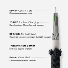 Кабель Nomad Lightning to USB-С кевлар, черный 1,5м