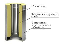 Труба-сэндвич TMF ф200/300, 1м, 0,5мм, н/н